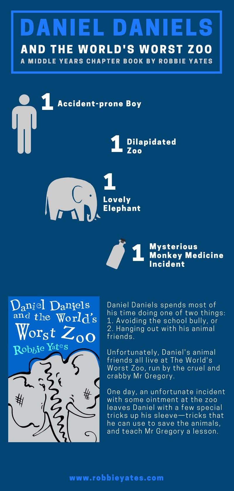 WP_Version Daniel Daniels Promo Infographic.jpg
